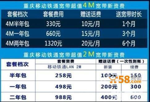 重庆宽带安装:长城,电信
